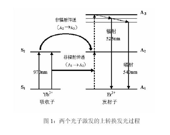 电路 电路图 电子 工程图 平面图 原理图 543_430